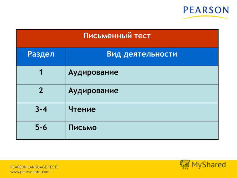 Copyright © 2007 Pearson Education, inc. or its affiliates. All rights reserved. PEARSON LANGUAGE TESTS www.pearsonpte.com Письменный тест Раздел Вид деятельности 1Аудирование 2 3-4Чтение 5-6Письмо
