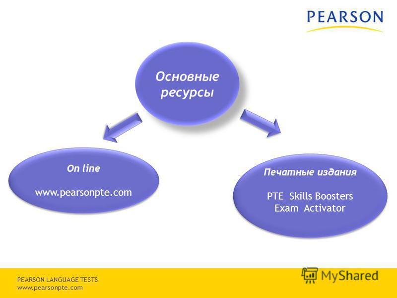 Copyright © 2007 Pearson Education, inc. or its affiliates. All rights reserved. PEARSON LANGUAGE TESTS www.pearsonpte.com Основные ресурсы On line www.pearsonpte.com On line www.pearsonpte.com Печатные издания PTE Skills Boosters Exam Activator Печа