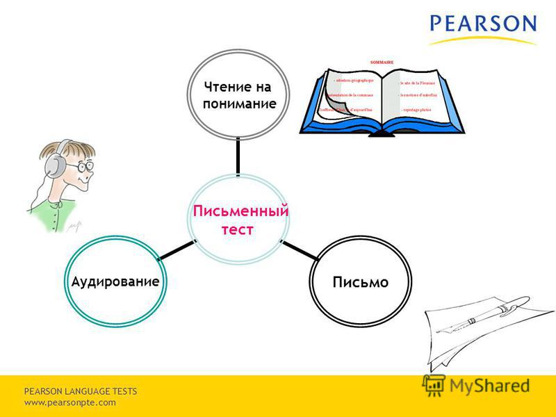 Copyright © 2007 Pearson Education, inc. or its affiliates. All rights reserved. PEARSON LANGUAGE TESTS www.pearsonpte.com