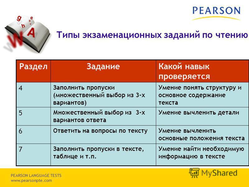 Copyright © 2007 Pearson Education, inc. or its affiliates. All rights reserved. PEARSON LANGUAGE TESTS www.pearsonpte.com Типы экзаменационных заданий по чтению Раздел ЗаданиеКакой навык проверяется 4 Заполнить пропуски (множественный выбор из 3-х в
