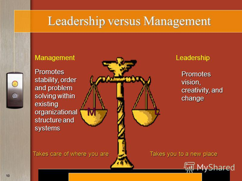 Copyright © 2008 by South-Western, a division of Thomson Learning. All rights reserved. 10 Leadership versus Management Management Promotes stability, order and problem solving within existing organizational structure and systems Leadership Promotes