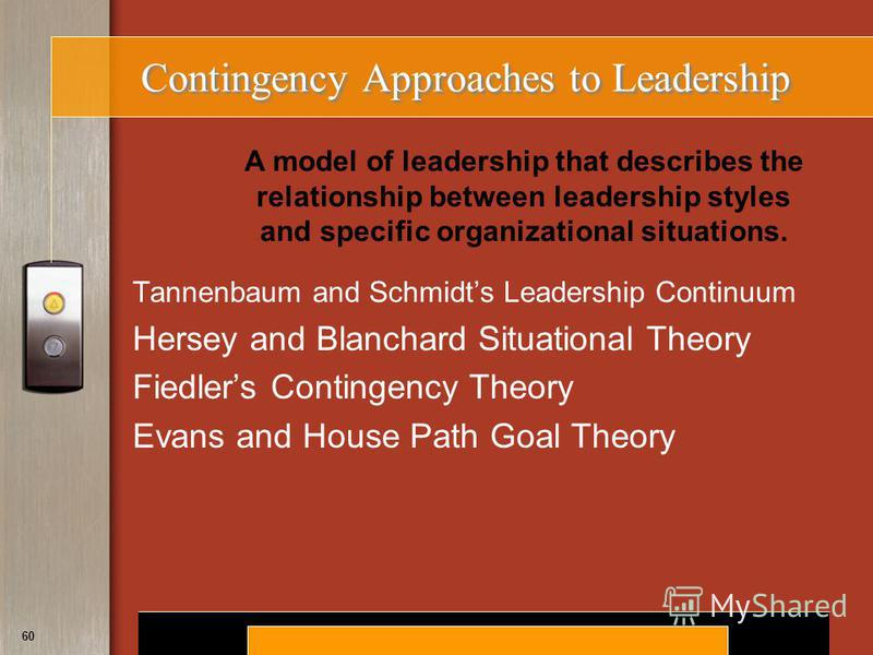 Copyright © 2008 by South-Western, a division of Thomson Learning. All rights reserved. 60 Contingency Approaches to Leadership Tannenbaum and Schmidts Leadership Continuum Hersey and Blanchard Situational Theory Fiedlers Contingency Theory Evans and