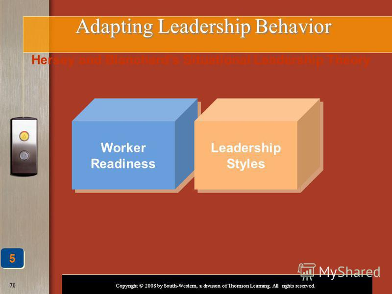 Copyright © 2008 by South-Western, a division of Thomson Learning. All rights reserved. 70 Adapting Leadership Behavior Worker Readiness Leadership Styles Leadership Styles 5 5 Hersey and Blanchards Situational Leadership Theory