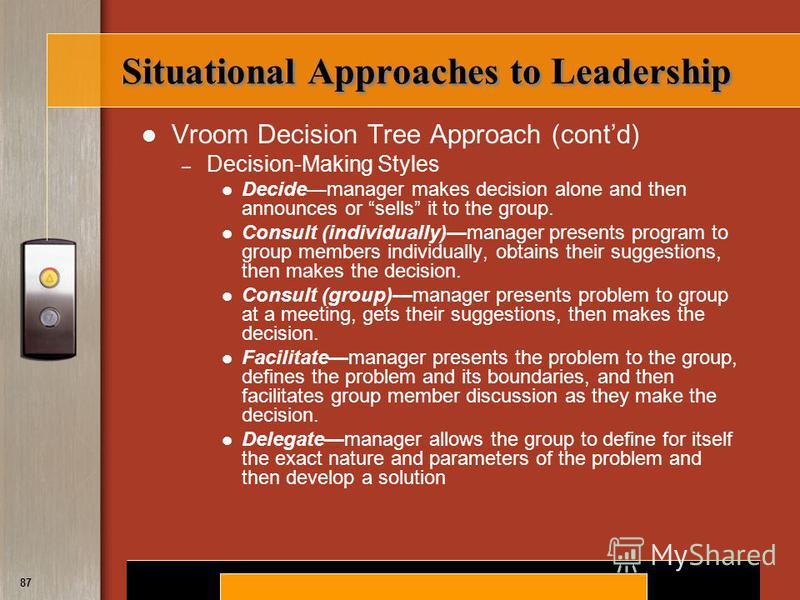 Copyright © 2008 by South-Western, a division of Thomson Learning. All rights reserved. 87 Situational Approaches to Leadership Vroom Decision Tree Approach (contd) – Decision-Making Styles Decidemanager makes decision alone and then announces or sel
