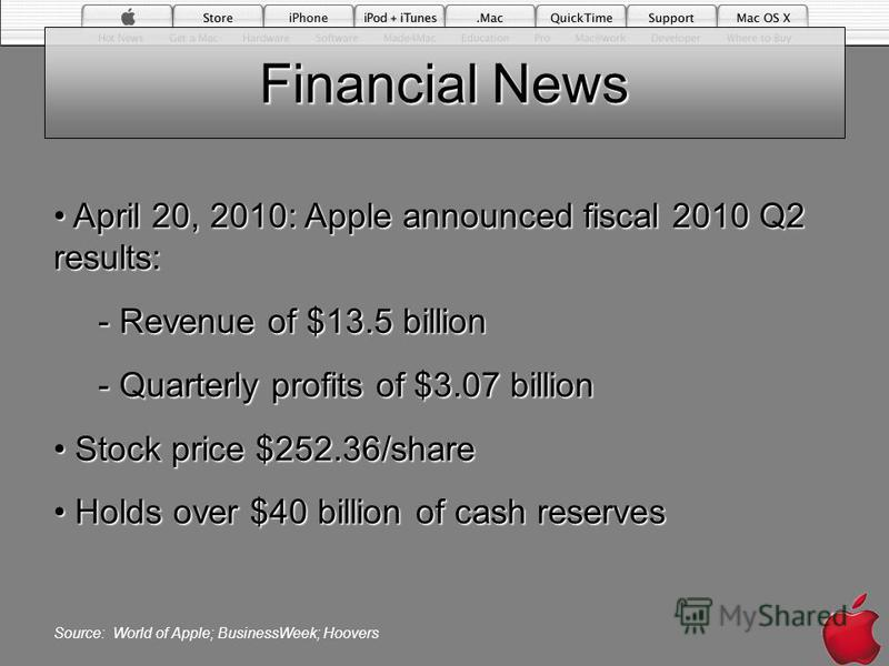 Financial News April 20, 2010: Apple announced fiscal 2010 Q2 results: April 20, 2010: Apple announced fiscal 2010 Q2 results: - Revenue of $13.5 billion - Quarterly profits of $3.07 billion Stock price $252.36/share Stock price $252.36/share Holds o