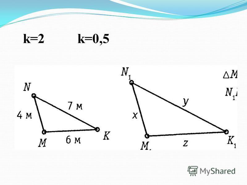 k=2k=0,5