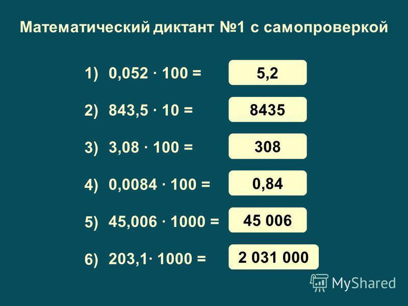 Математический диктант 1 с самопроверкой 0,052 · 100 = 843,5 · 10 = 3,08 · 100 = 0,0084 · 100 = 45,006 · 1000 = 203,1· 1000 = 1) 3) 4) 5) 6) 2) 5,2 8435 308 0,84 45 006 2 031 000