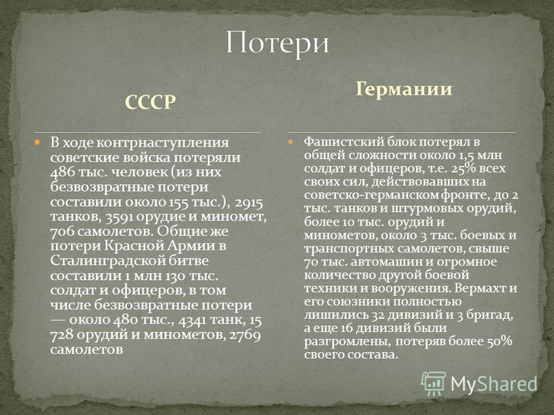 СССР В ходе контрнаступления советские войска потеряли 486 тыс. человек (из них безвозвратные потери составили около 155 тыс.), 2915 танков, 3591 орудие и миномет, 706 самолетов. Общие же потери Красной Армии в Сталинградской битве составили 1 млн 13