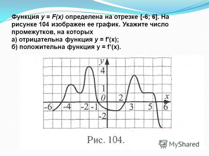 Функция у = F(x) определена на отрезке [-6; 6]. На рисунке 104 изображен ее график. Укажите число промежутков, на которых а) отрицательна функция у = f'(х); б) положительна функция у = f(x).