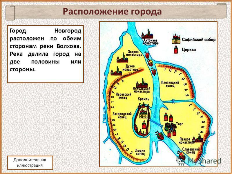 Расположение города Город Новгород расположен по обеим сторонам реки Волхова. Река делила город на две половины или стороны. Дополнительная иллюстрация