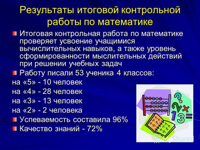 Результаты итоговой контрольной работы по математике Итоговая контрольная работа по математике проверяет усвоение учащимися вычислительных навыков, а также уровень сформированности мыслительных действий при решении учебных задач Работу писали 53 учен