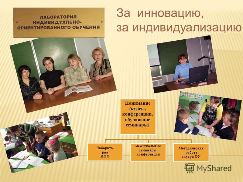 Понимание (курсы, конференции, обучающие семинары) Лаборато- рия ИОО межшкольные семинары, конференции Методическая работа внутри ОУ За инновацию, за индивидуализацию