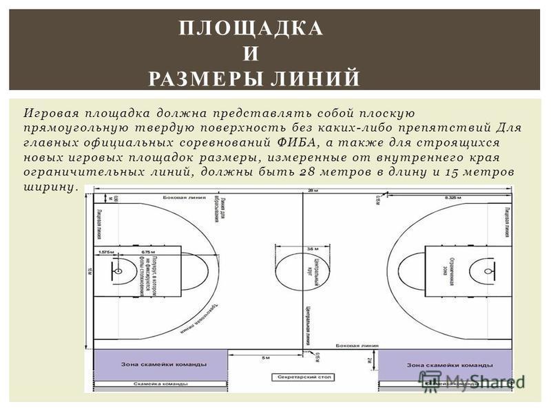 Игровая площадка должна представлять собой плоскую прямоугольную твердую поверхность без каких-либо препятствий Для главных официальных соревнований ФИБА, а также для строящихся новых игровых площадок размеры, измеренные от внутреннего края ограничит
