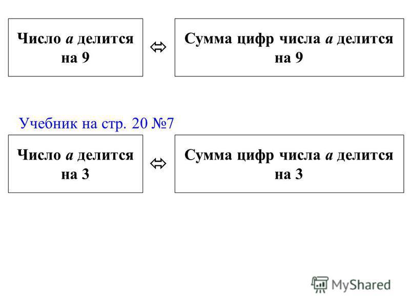 Число а делится на 3 Сумма цифр числа а делится на 3 Число а делится на 9 Сумма цифр числа а делится на 9 Учебник на стр. 20 7