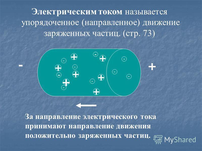 - - - - - - - - - - + За направление электрического тока принимают направление движения положительно заряженных частиц. + + + + + + + Электрическим током называется упорядоченное (направленное) движение заряженных частиц. (стр. 73)