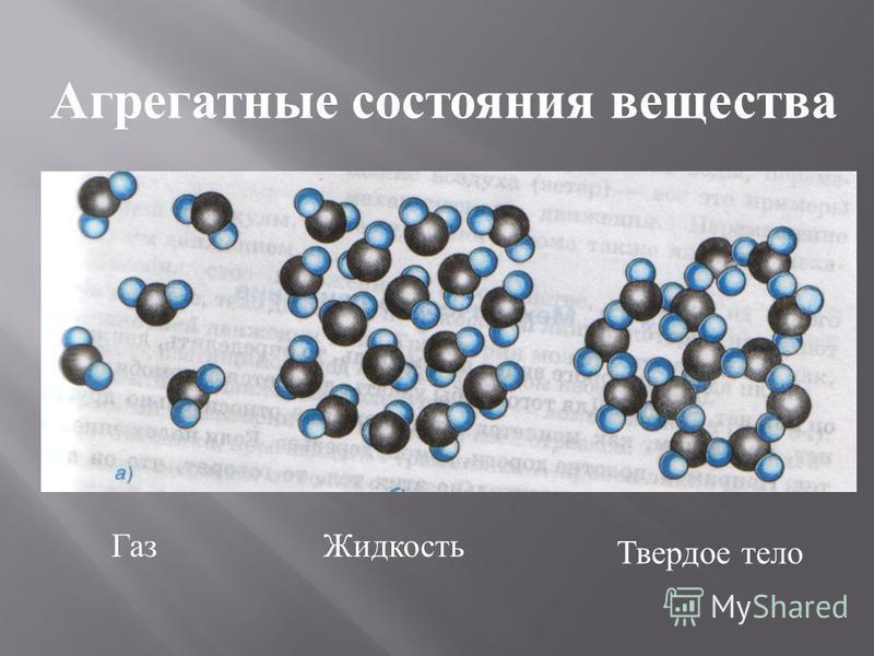 Агрегатные состояния вещества ? Газ Жидкость Твердое тело