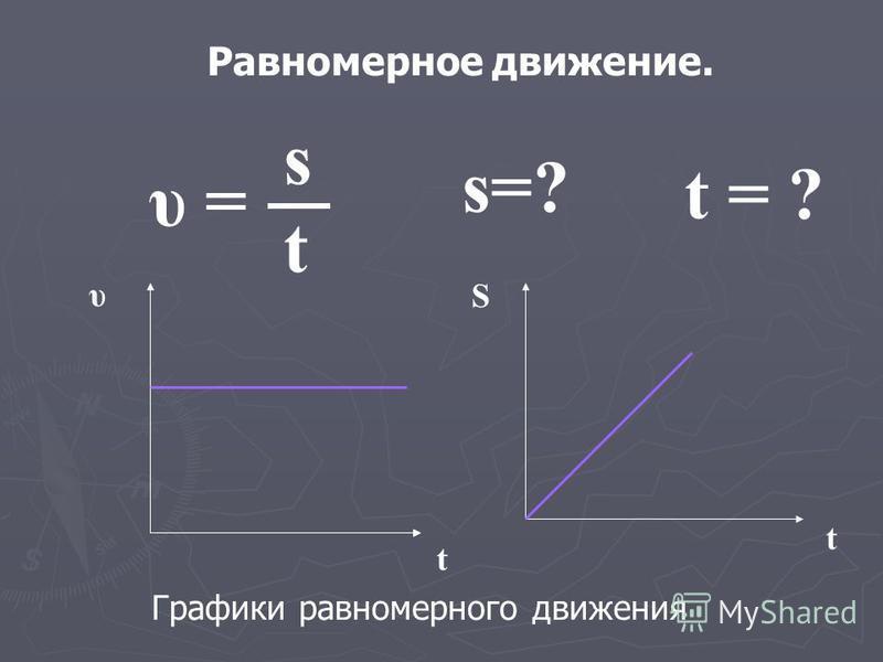 Равномерное движение. υ = stst υ t t S Графики равномерного движения s=? t = ?