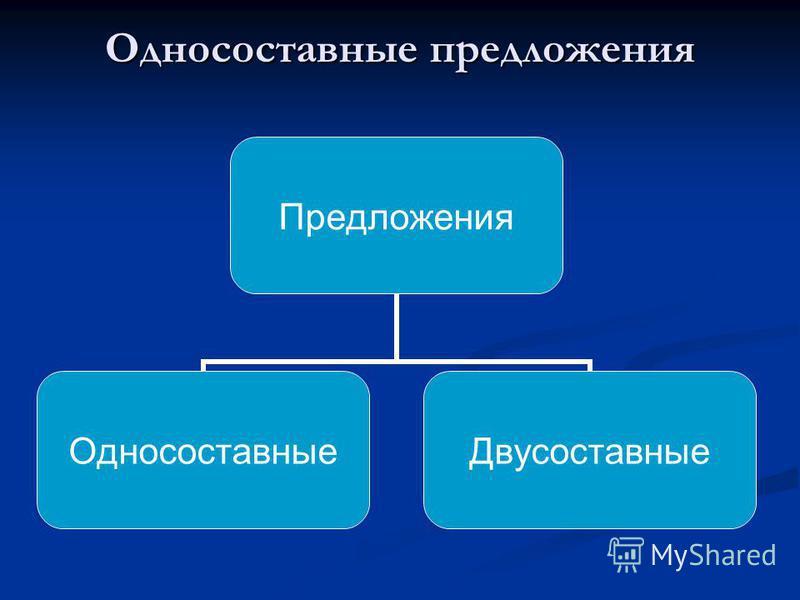 Односоставные предложения Предложения Односоставные Двусоставные