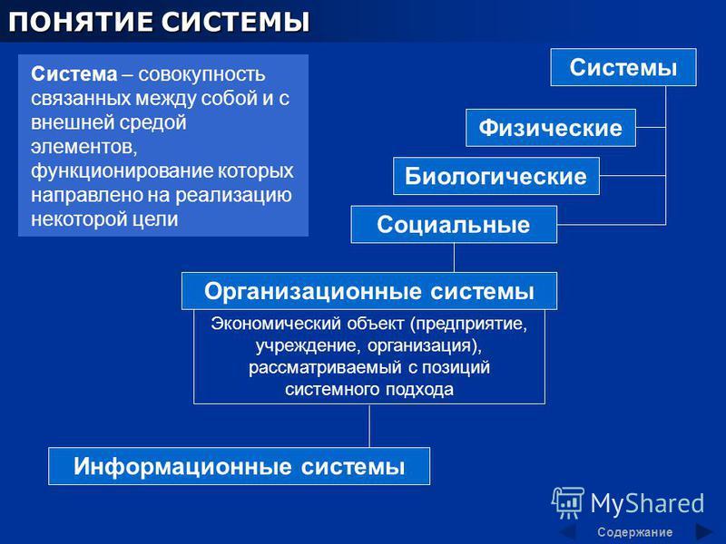 Связанные между собой экономически организации