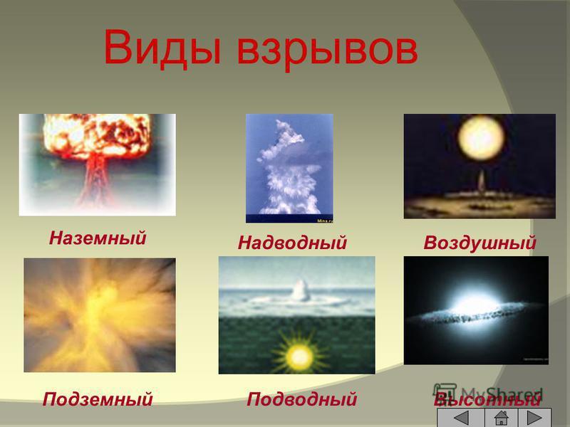 Виды взрывов Наземный Подземный Надводный Подводный Воздушный Высотный