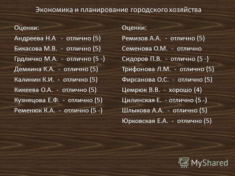 Экономика и планирование городского хозяйства Оценки: Андреева Н.А - отлично (5) Бикасова М.В. - отлично (5) Грдличко М.А. - отлично (5 -) Демкина К.А. - отлично (5) Калинин К.И. - отлично (5) Кикеева О.А. - отлично (5) Кузнецова Е.Ф. - отлично (5) Р