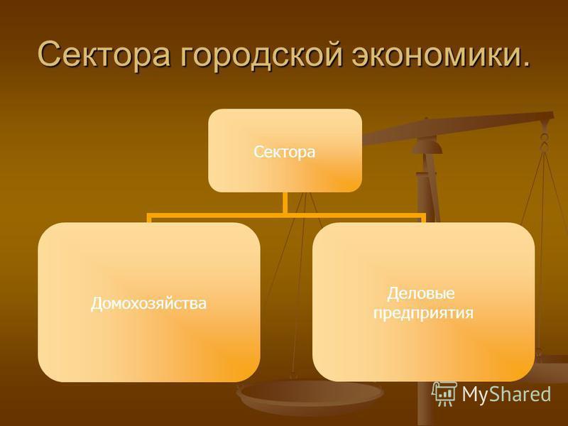 Сектора городской экономики. Сектора Домохозяйства Деловые предприятия