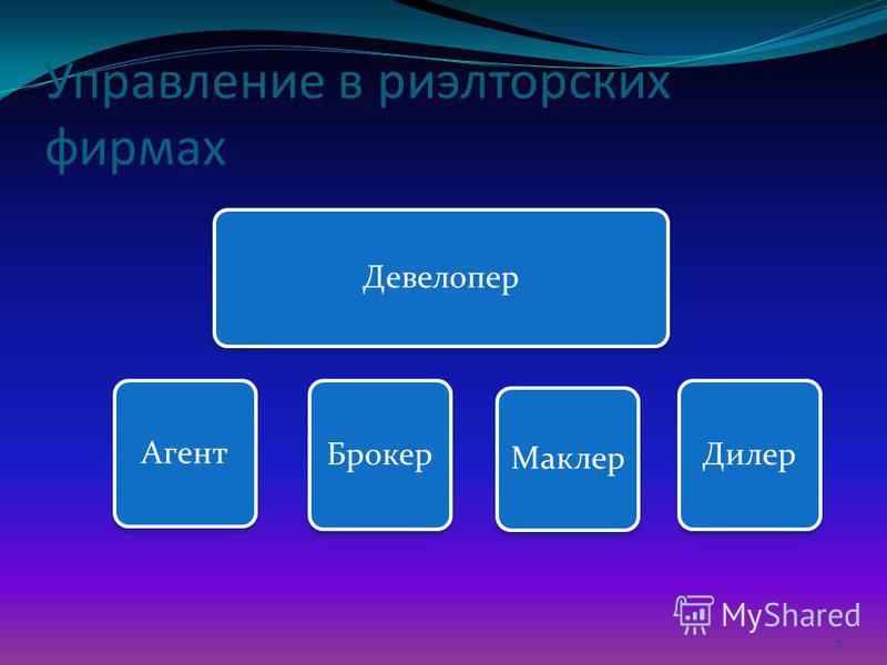Управление в риэлторских фирмах Девелопер Агент Брокер Маклер Дилер 2