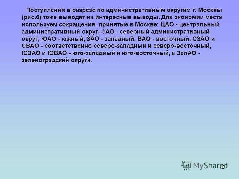 12 Поступления в разрезе по административным округам г. Москвы (рис.6) тоже выводят на интересные выводы. Для экономии места используем сокращения, принятые в Москве: ЦАО - центральный административный округ, САО - северный административный округ, ЮА