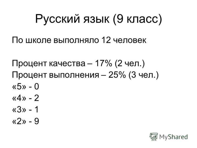 Русский язык (9 класс) По школе выполняло 12 человек Процент качества – 17% (2 чел.) Процент выполнения – 25% (3 чел.) «5» - 0 «4» - 2 «3» - 1 «2» - 9