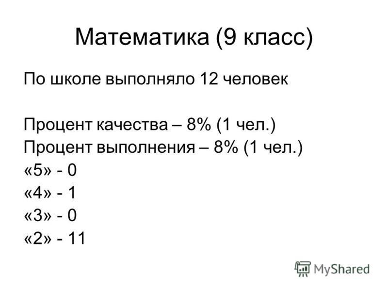 Математика (9 класс) По школе выполняло 12 человек Процент качества – 8% (1 чел.) Процент выполнения – 8% (1 чел.) «5» - 0 «4» - 1 «3» - 0 «2» - 11