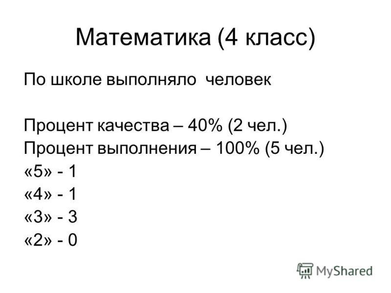 Математика (4 класс) По школе выполняло человек Процент качества – 40% (2 чел.) Процент выполнения – 100% (5 чел.) «5» - 1 «4» - 1 «3» - 3 «2» - 0