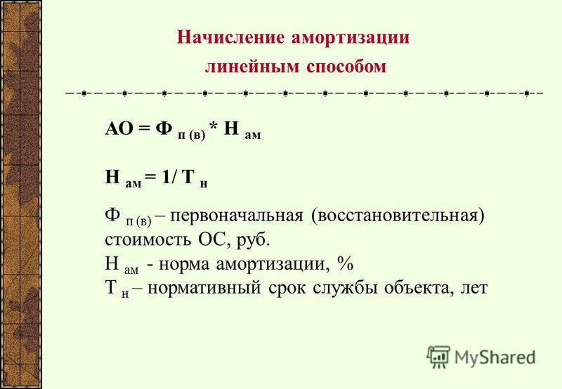 АО = Ф п (в) * Н ам Н ам = 1/ T н Ф п (в) – первоначальная (восстановительная) стоимость ОС, руб. Н ам - норма амортизации, % T н – нормативный срок службы объекта, лет Начисление амортизации линейным способом