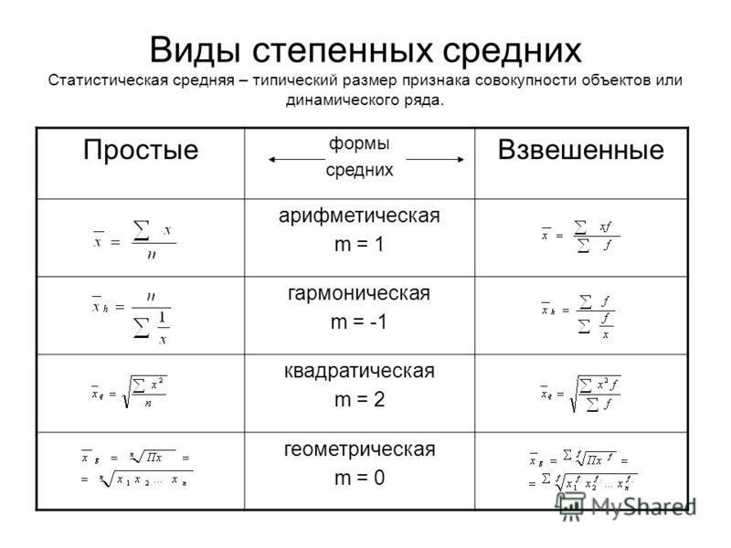 Виды степенных средних Статистическая средняя – типический размер признака совокупности объектов или динамического ряда. Простые формы средних Взвешенные арифметическая m = 1 гармоническая m = -1 квадратическая m = 2 геометрическая m = 0