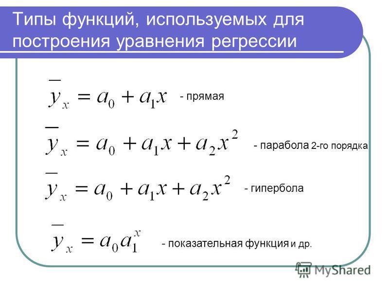 Типы функций, используемых для построения уравнения регрессии - прямая - парабола 2-го порядка - гипербола - показательная функция и др.