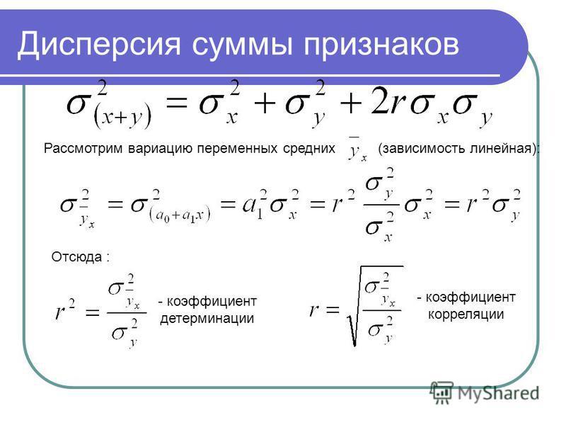 Дисперсия суммы признаков Рассмотрим вариацию переменных средних(зависимость линейная): Отсюда : - коэффициент детерминации - коэффициент корреляции