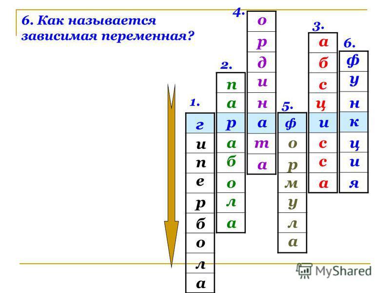 1. 2. 3. 4. 5. 6. и ф ар г и е п а л о б р 6. Как называется зависимая переменная? п а б а л о а б а с ц с а с р о н и д а т р о а л у м ф у и к н ц я