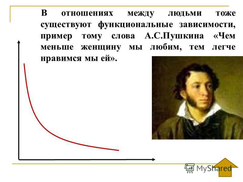 В отношениях между людьми тоже существуют функциональные зависимости, пример тому слова А.С.Пушкина «Чем меньше женщину мы любим, тем легче нравимся мы ей».