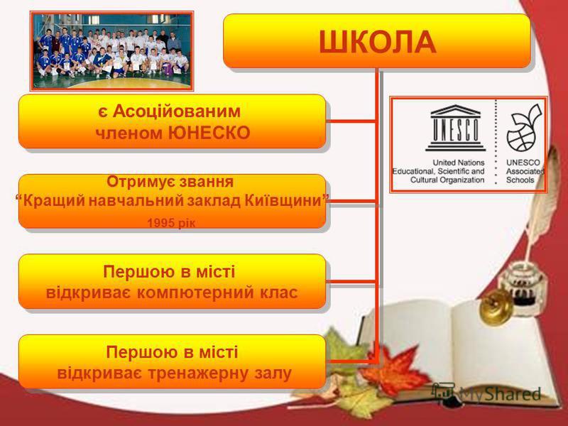 ШКОЛА є Асоційованим членом ЮНЕСКО Отримує звання Кращий навчальний заклад Київщини 1995 рік Першою в місті відкриває компютерний клас Першою в місті відкриває тренажерну залу