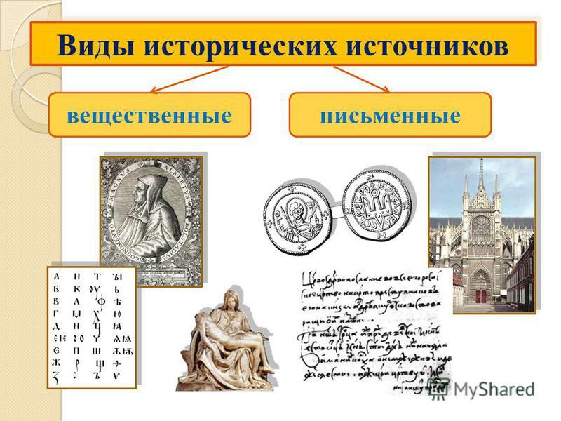 Виды исторических источников вещественные письменные