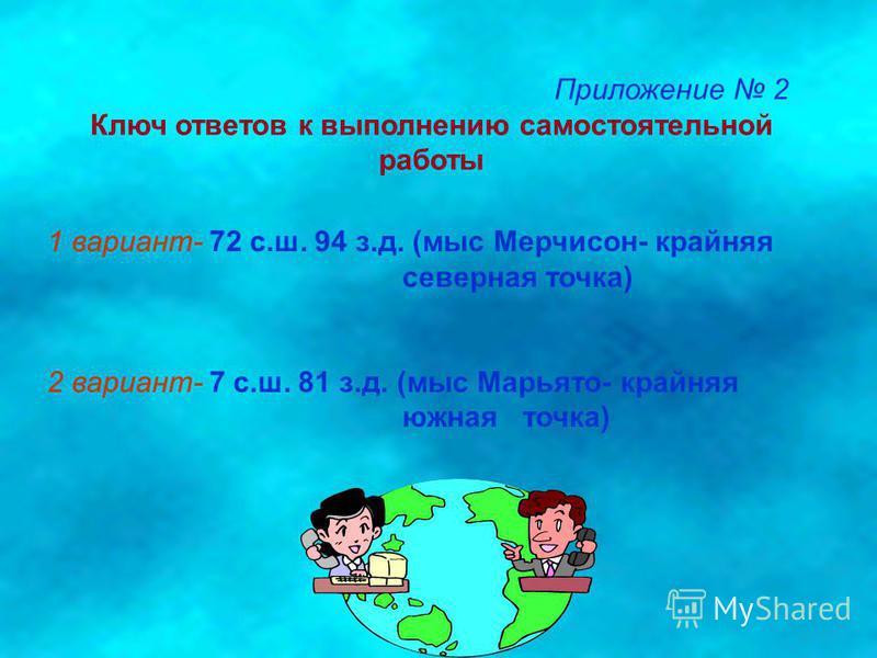 Приложение 2 Ключ ответов к выполнению самостоятельной работы 1 вариант- 72 с.ш. 94 з.д. (мыс Мерчисон- крайняя северная точка) 2 вариант- 7 с.ш. 81 з.д. (мыс Марьято- крайняя южная точка)