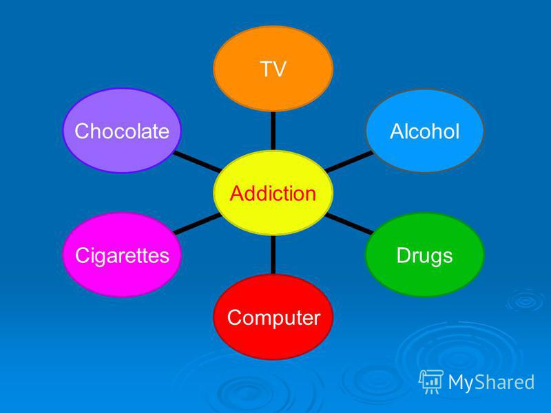 Addiction TVAlcoholDrugsComputerCigarettesChocolate