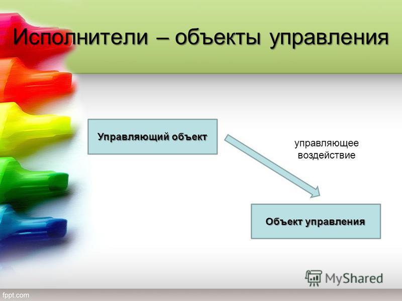 Исполнители – объекты управления Управляющий объект Объект управления управляющее воздействие
