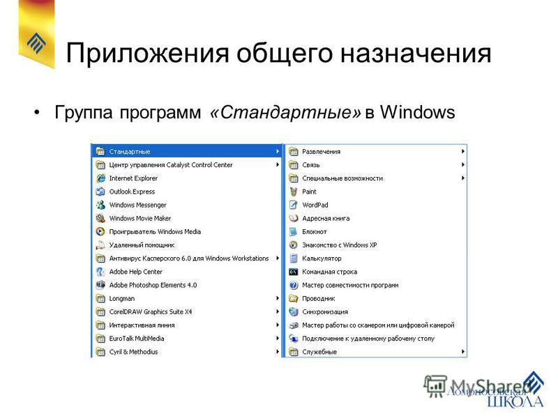Приложения общего назначения Группа программ «Стандартные» в Windows