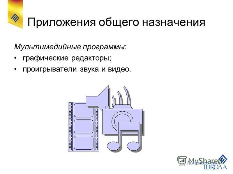 Приложения общего назначения Мультимедийные программы: графические редакторы; проигрыватели звука и видео.