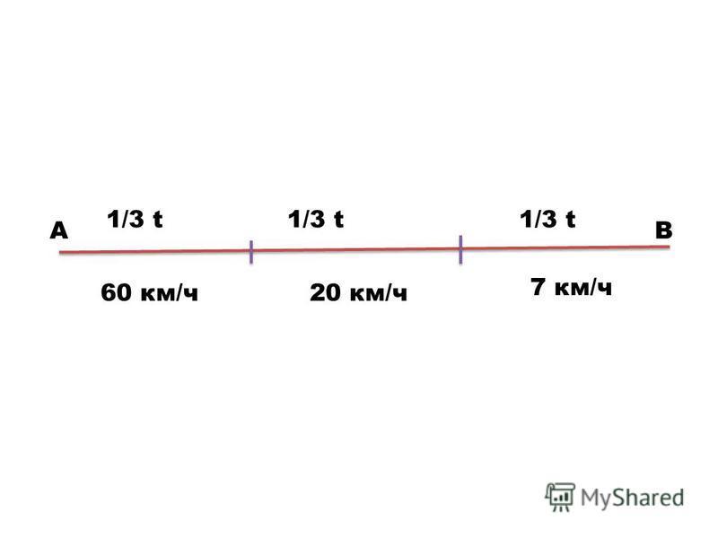 АВ 1/3 t 60 км/ч 20 км/ч 7 км/ч
