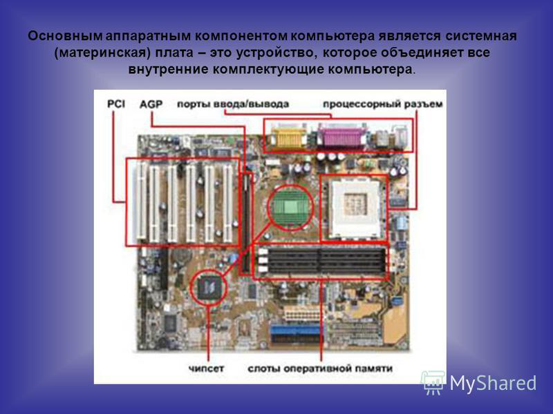 Основным аппаратным компонентом компьютера является системная (материнская) плата – это устройство, которое объединяет все внутренние комплектующие компьютера.