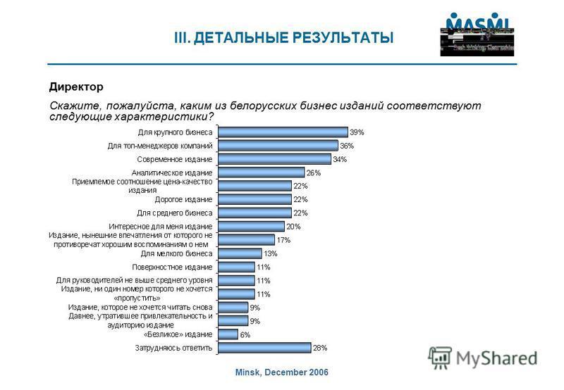 Minsk, December 2006 III. ДЕТАЛЬНЫЕ РЕЗУЛЬТАТЫ Скажите, пожалуйста, каким из белорусских бизнес изданий соответствуют следующие характеристики? Директор