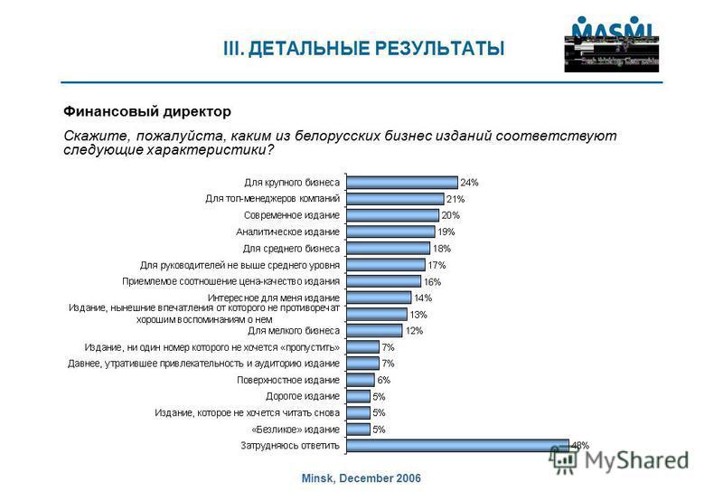 Minsk, December 2006 III. ДЕТАЛЬНЫЕ РЕЗУЛЬТАТЫ Скажите, пожалуйста, каким из белорусских бизнес изданий соответствуют следующие характеристики? Финансовый директор