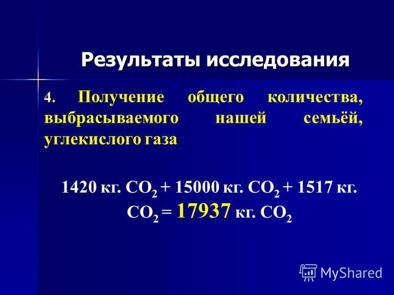 Результаты исследования 4. Получение общего количества, выбрасываемого нашей семьёй, углекислого газа 1420 кг. СО 2 + 15000 кг. СО 2 + 1517 кг. СО 2 = 17937 кг. СО 2