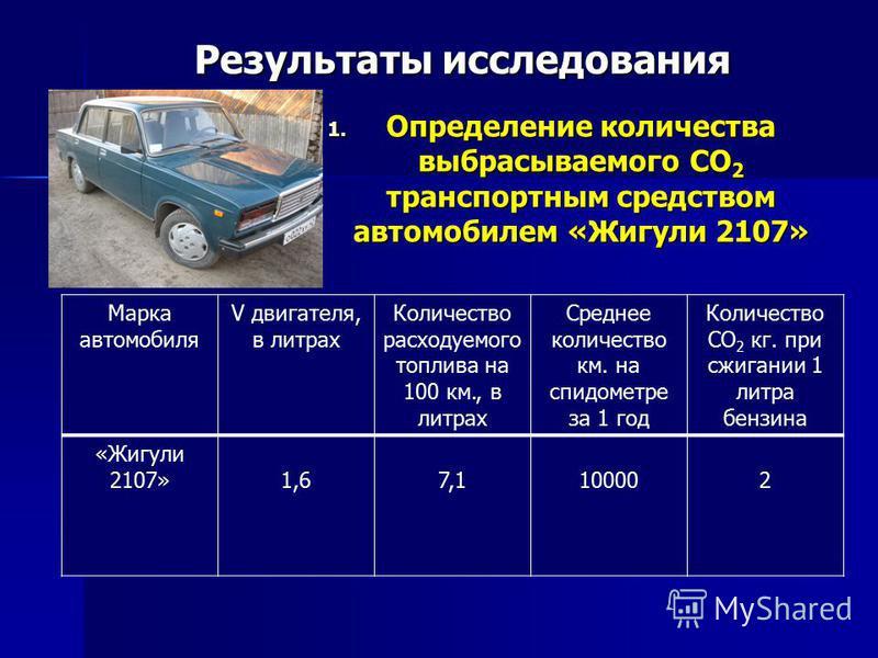 Результаты исследования 1. Определение количества выбрасываемого СО 2 транспортным средством автомобилем «Жигули 2107» Технические характеристики автомобиля Марка автомобиля V двигателя, в литрах Количество расходуемого топлива на 100 км., в литрах С